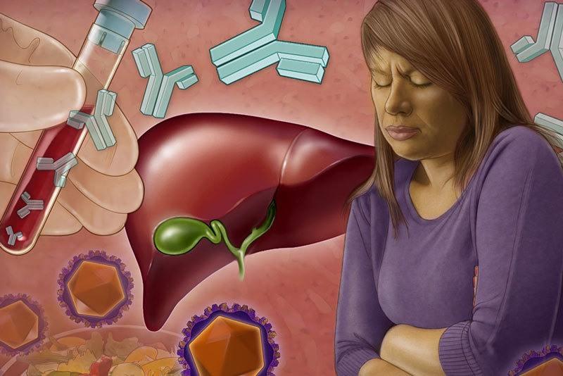 9 Semne care arată că toxinele otrăvesc ficatul