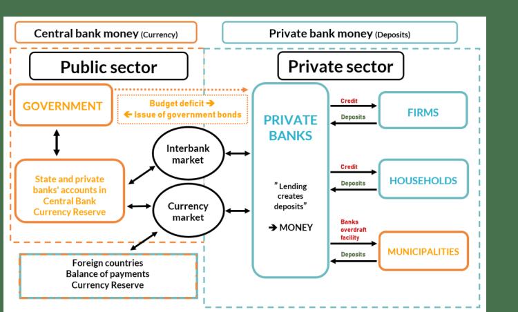 MoneyFlow_02