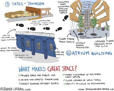 What makes great space? Our participants shared these observations.