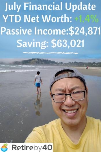 July Financial Update 350