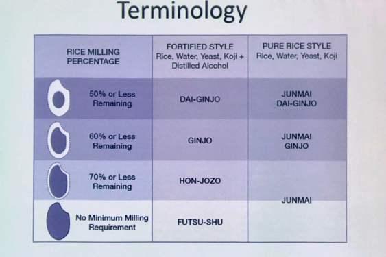 Sake Terminology.jpg