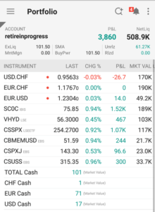Interactive Brokers 101 – Retire In Progress