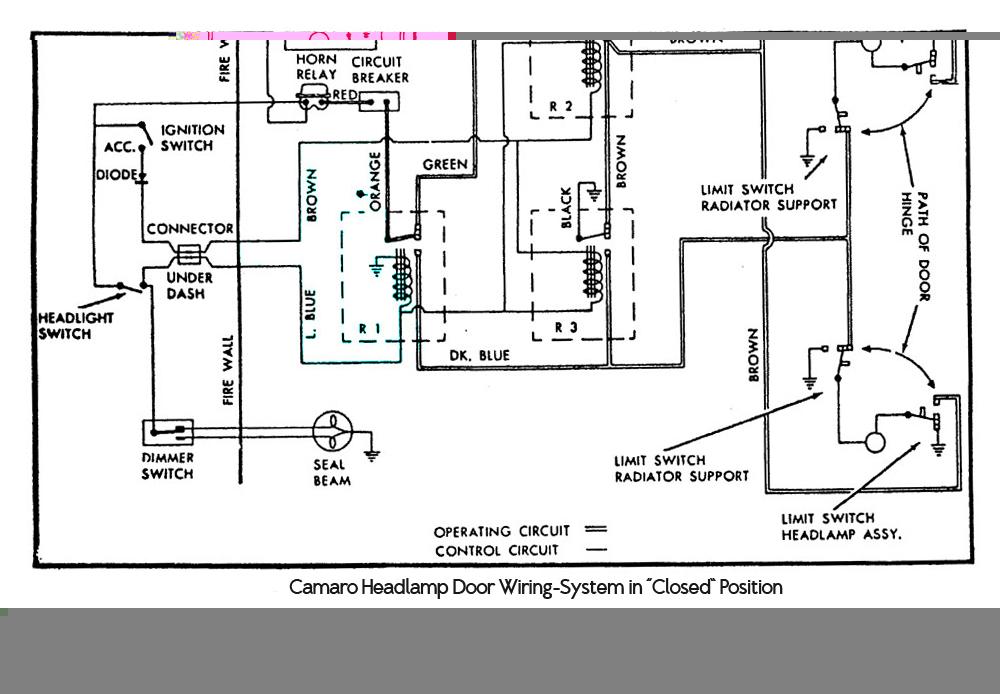 1968 chevelle wiring diagram reversing split phase motor 68 camaro fuse data parking light oreo 69 charger