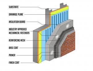 EIFS with drainage, brick finish (mechanical fasteners)