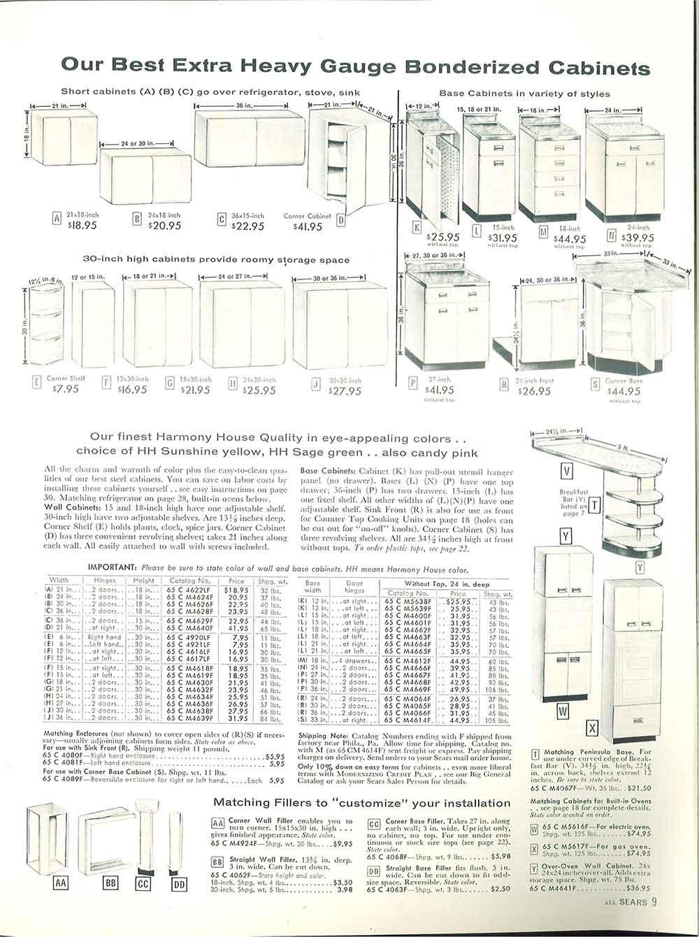 Sears Kitchen Cabinets