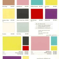 Youngstown Kitchen Cabinets Irish Blessing Retro Paint Colors From 50s To Early 60s Geneva ...