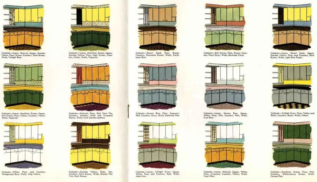 Retro Kitchen Paint Color Schemes From 1953 Retro Renovation
