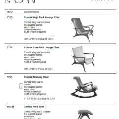 Vladimir Kagan Rocking Chair Directors Bar Stool An Interview With Classic Furniture Designs Classics Collection