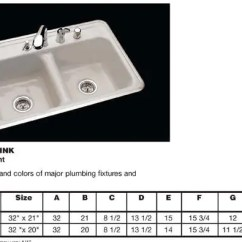 Single Bowl Cast Iron Kitchen Sink Glass Tile Countertop Five Designs Of Metal Rimmed Sinks - Howdy, Hudee ...