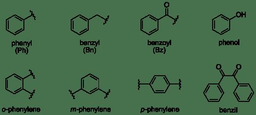 Difference between Phenyl, Phenylene, Phenol, Benzyl