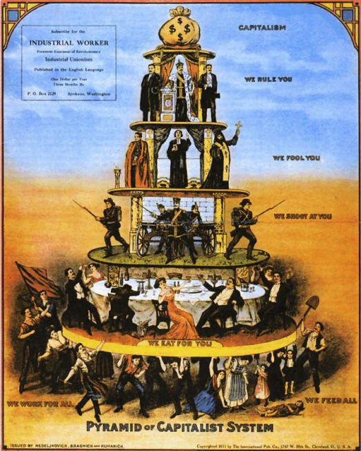 pyramid-of-capitalist-system