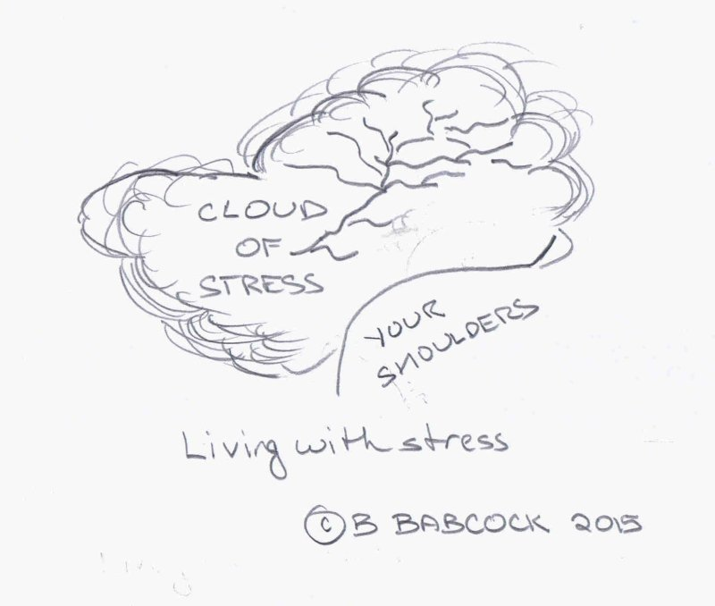 The picture shows a cloud of stress resting on someone's shoulder. When the stress you experience is due to an external locus of control, that can make it hard for you to influence your health positively.