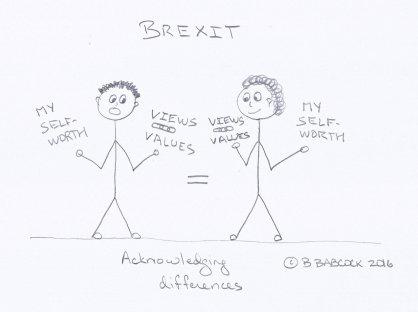 """alt txt=""""Acknowledging Brexit differences"""""""
