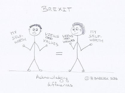"alt txt=""Acknowledging Brexit differences"""