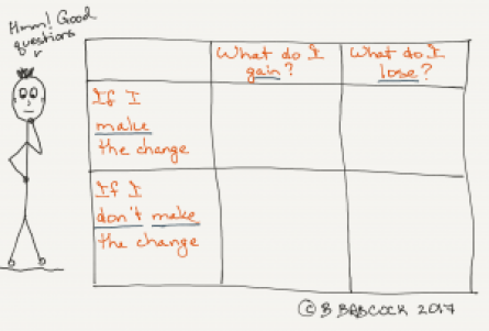 pros and cons of making change