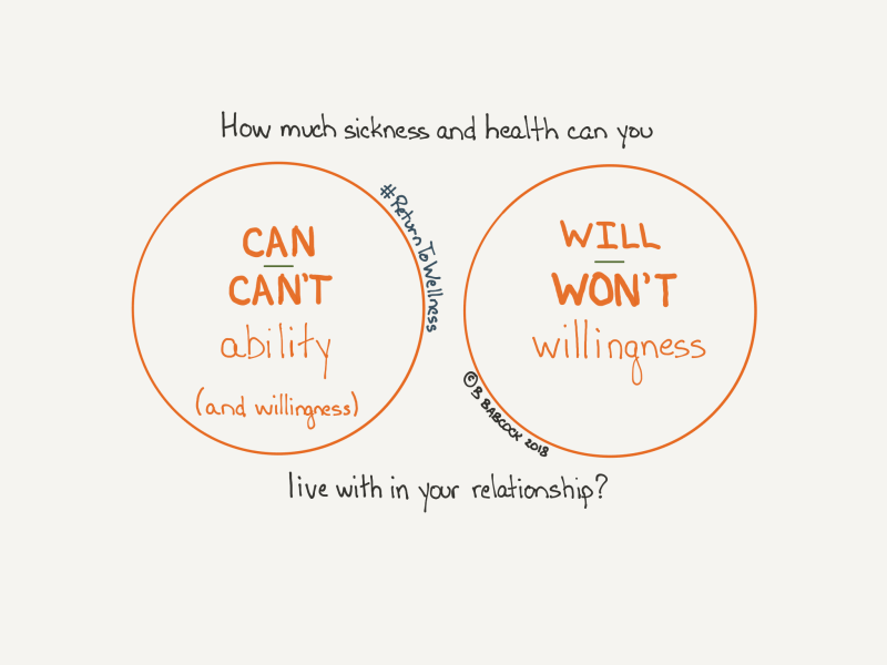 How much sickness and health can you live with in your relationship? And are willing to?