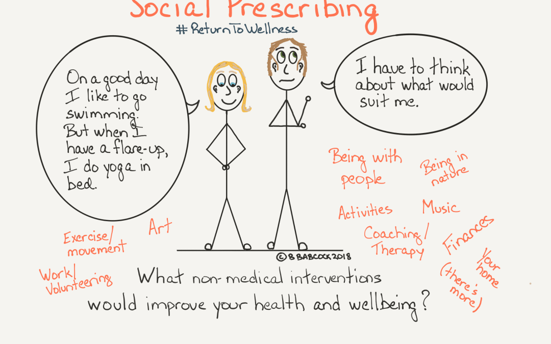Why I hope social prescribing by doctors won't be around for long