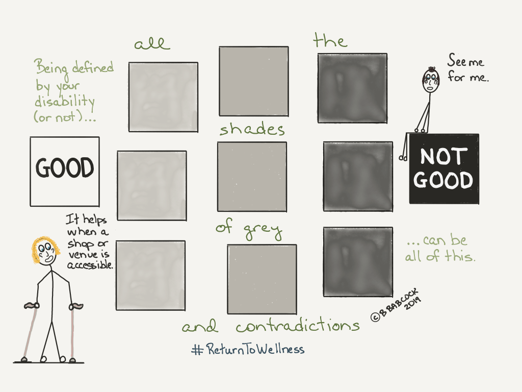 "The picture contains a box on the left which has Good in it and a box on the right which has Not Good in it. There are nine boxes in between and they are various shades of grey. Among the boxes is written: All the shades of grey and contradictions. And the caption says, 'Being defined by your disability can be all of this.' There is a man sitting on the Not Good box saying, ""See me for me."" There's a woman with mobility sticks standing under the Good box saying, ""It helps when a shop or venue is accessible."""