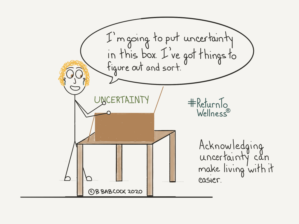 A woman is standing at a table. On the table is a large box. The woman is putting uncertainty into the box and saying, 'I'm going to put uncertainty into this box. I've got things to figure out and sort.' The point is that when we acknowledge uncertainty, it can make living with it easier. Our relationship with uncertainty is improved because we are no longer denying it.
