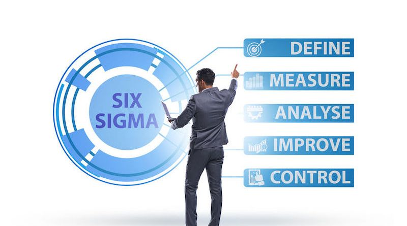 La méthode Six Sigma : les 4 principes fondamentaux