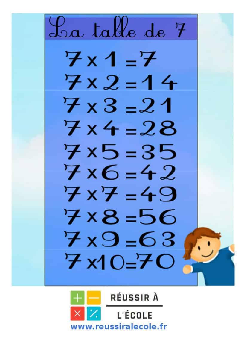Tables De Multiplication En Chanson : tables, multiplication, chanson, Table, Affiche, Imprimer,, Astuces, Quizz, Ligne, Apprendre