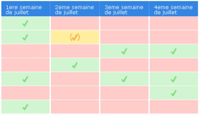 Planification de votre activité mlm