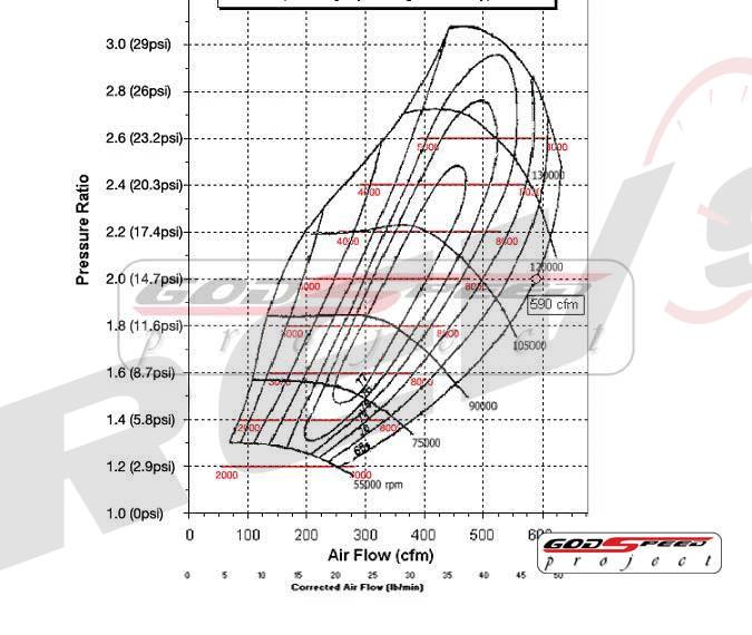 Rev9Power: Nissan 240SX S13 S14 KA24DE 18G Turbocharger