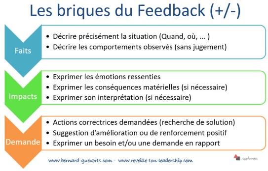 Les briques du feedback efficace