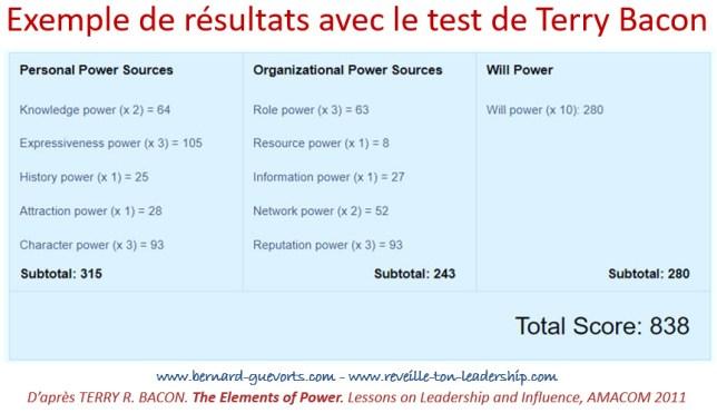 Exemple de résultat de test sur vos sources de pouvoir
