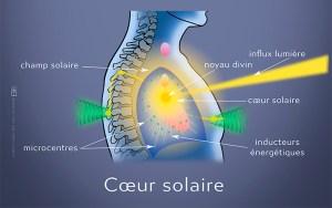 cœur solaire