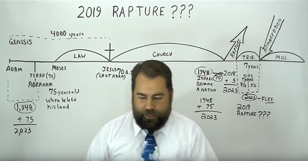 Robert Breaker 2019 Rapture??? Video Is False Futuristic Teaching