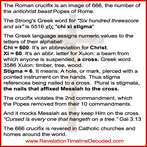 666 - Chi-Xi-Stigma, the Roman Catholic Church crucifix