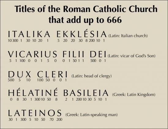 666-Latin Popes