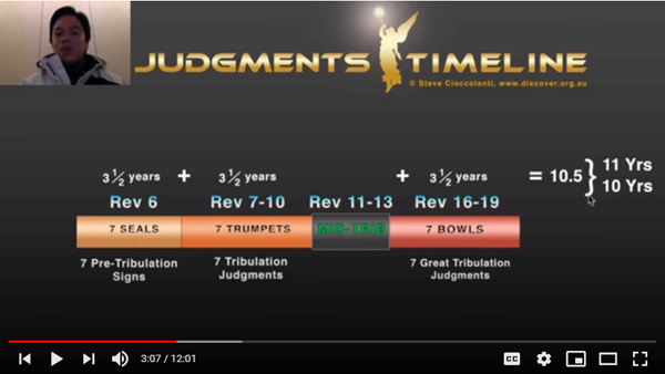 Steve Cioccolanti says that there may be 3 1/2 years before the 7-year tribulation period