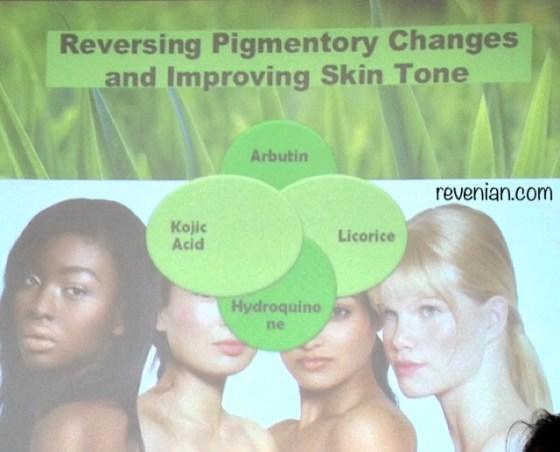Reversing Pigmentory Changes