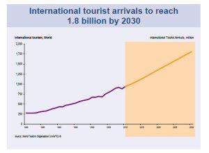 ClubCard10 tourisme revenus alternatifs