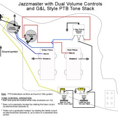 Double Humbucker Wiring Diagram 2007 Ford F350 Fuse Box Upgrading Jazzmaster Electronics Part Ii Mods