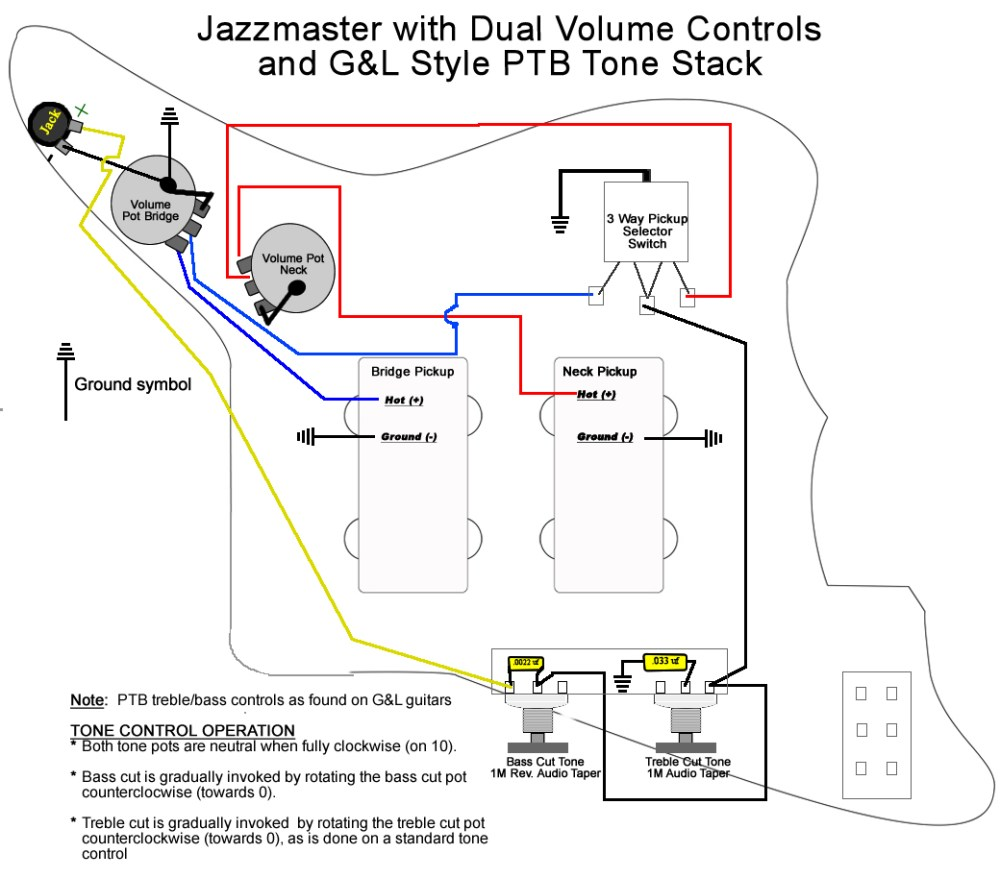 medium resolution of upgrading jazzmaster electronics part ii wiring mods reverb news jazzmaster p90 wiring diagram jazzmaster wiring diagram