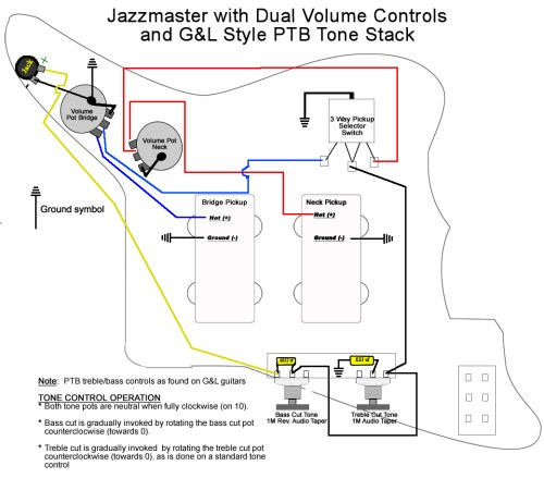 small resolution of upgrading jazzmaster electronics part ii wiring mods reverb news jazzmaster p90 wiring diagram jazzmaster wiring diagram