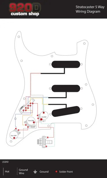 DiMarzio True Velvet Pickup Set, White for Fender