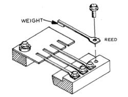 Rhodes vs Wurlitzer: Comparing Classic Electric Pianos
