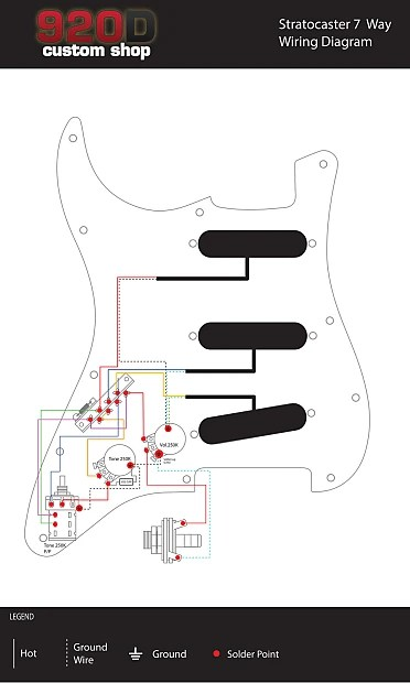 Custom New Wiring Harness for Stratocaster Orange Drop CTS