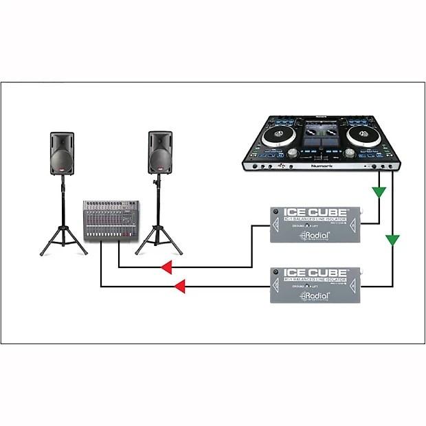 Radial ICECUBE IC-1 Pro Audio Hum & Buzz Eliminator XLR-m