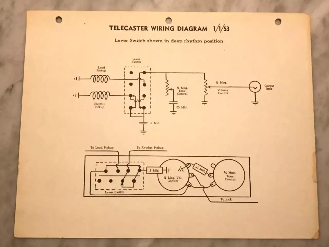 Fender Strat Wiring Diagram Fender Strat Wiring Diagram On Abs Wiring