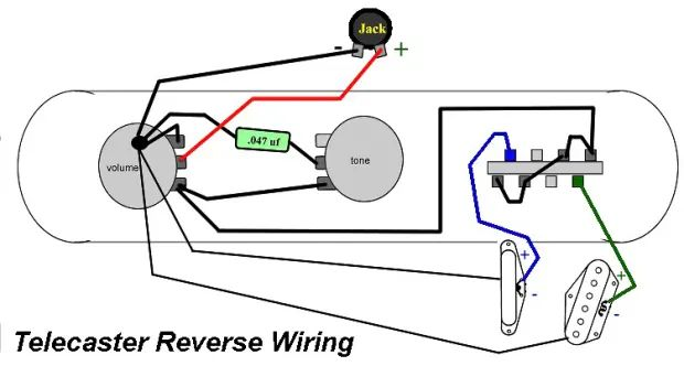 wiring pickups h s s tele