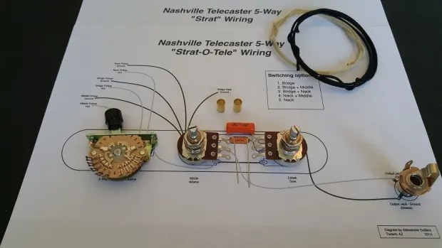 Sidewinder Guitars Nashville Telecaster 5-Way Wiring Kit