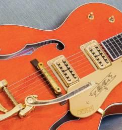1962 gretsch tennessean guitar wiring diagram [ 2000 x 1000 Pixel ]