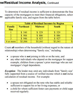 Residual income table also reverse mortgage requirements  guidelines updated rh reversertgage