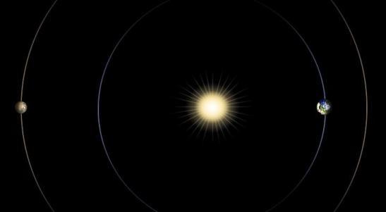 Conjonction Mars-Soleil-Terre