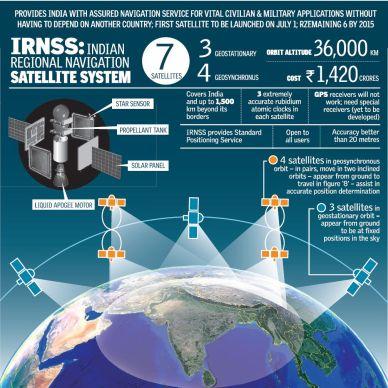 Infographie du système de navigation indien IRNSS (source geoawesomeness.co)